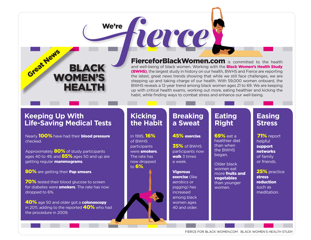 FierceForBW_infographic_FINAL